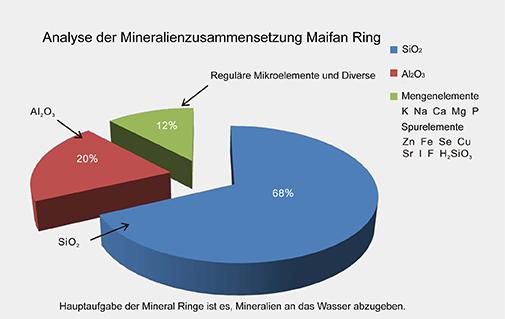 Maifang_ring_MineralzusammensetzungkDG5gHJPZYpF5