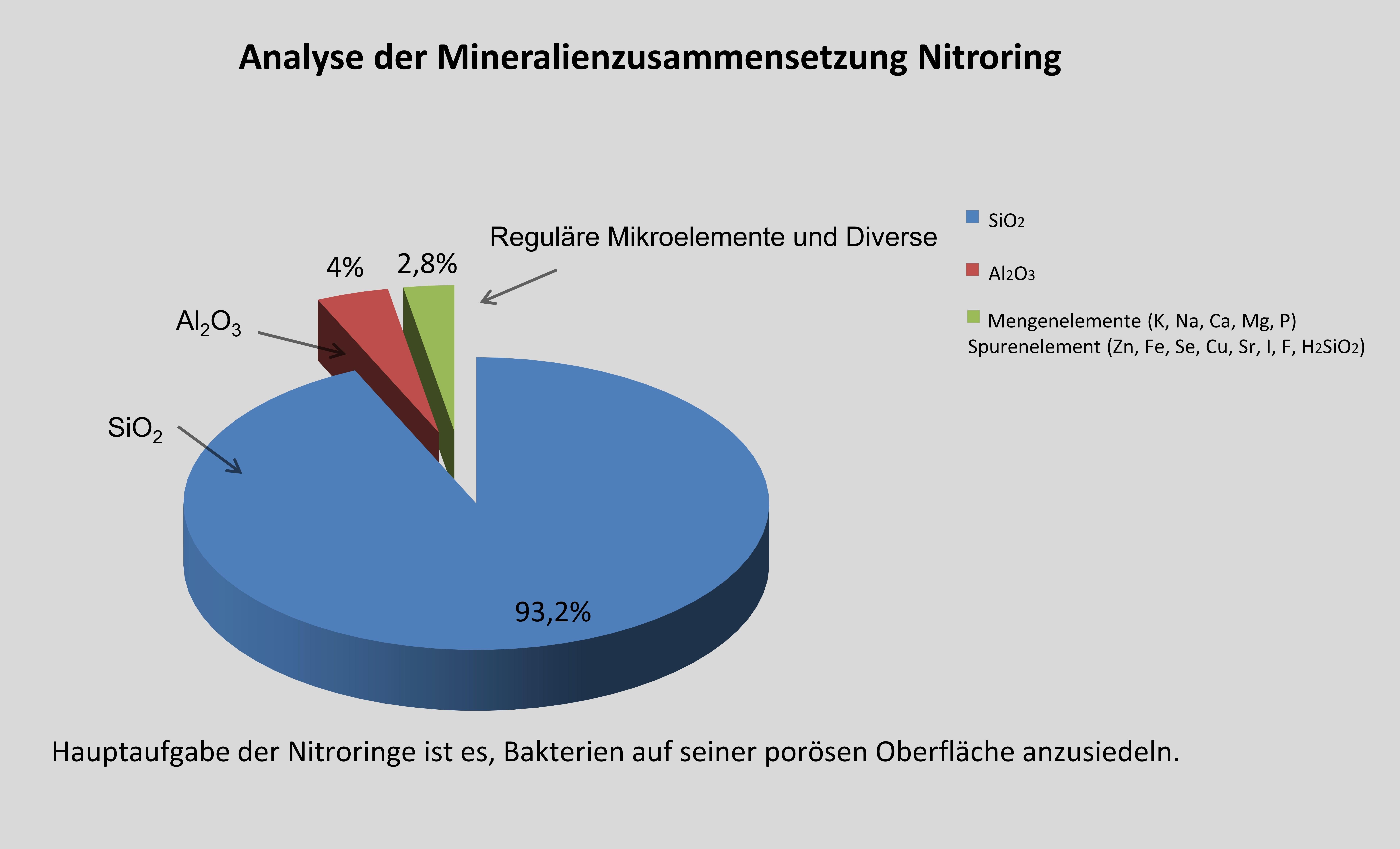 Mineralien_Zusammensetzung_Nitroring_Mountain_Tree